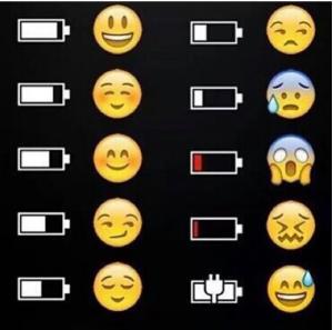 nuevas Imagenes divertidas y chistosas 2016 emoji bateria movil 300x297 40 Nuevas Imagenes Divertidas y Chistosas 2016